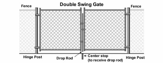 chain link double swing gate