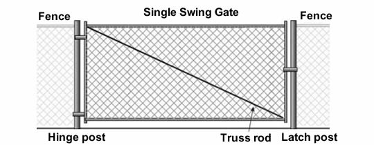 chain link fence single gate