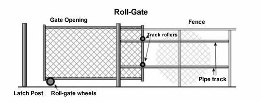 chain link roll gate