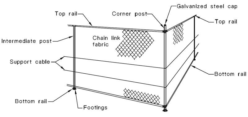Heavy Duty Cricket Net Fencing Enclosure Installation on