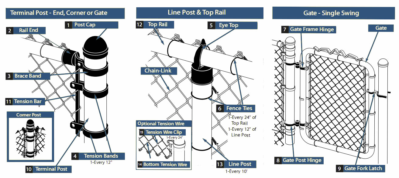 Chain Link Fence Accessories: Parts, Post, Post Cap and Clamp
