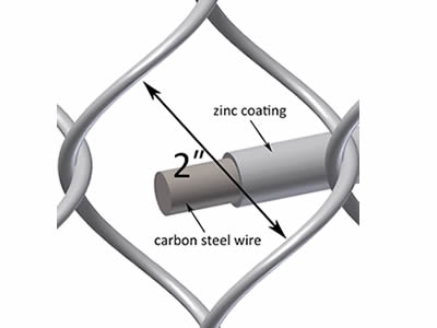 Chain Link Fence Post Sizes On Drawing Shows Chain Link Fence Mesh Size And Detail Of Galvanized Wire How To Measure Chain Link Mesh Opening