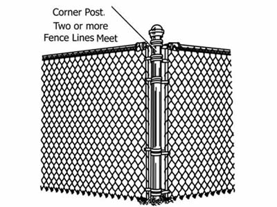A drawing of corner post for chain link fence installation.
