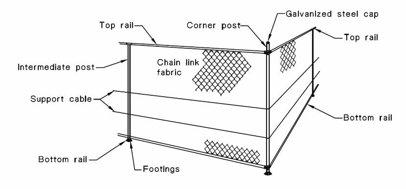 gate chain bolt